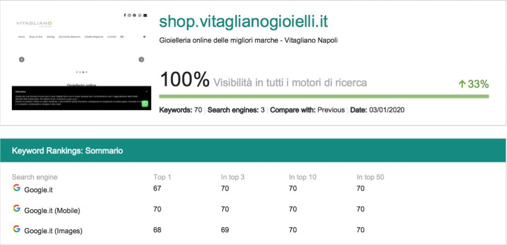 SeoSphere - Report Vitagliano Gioielli